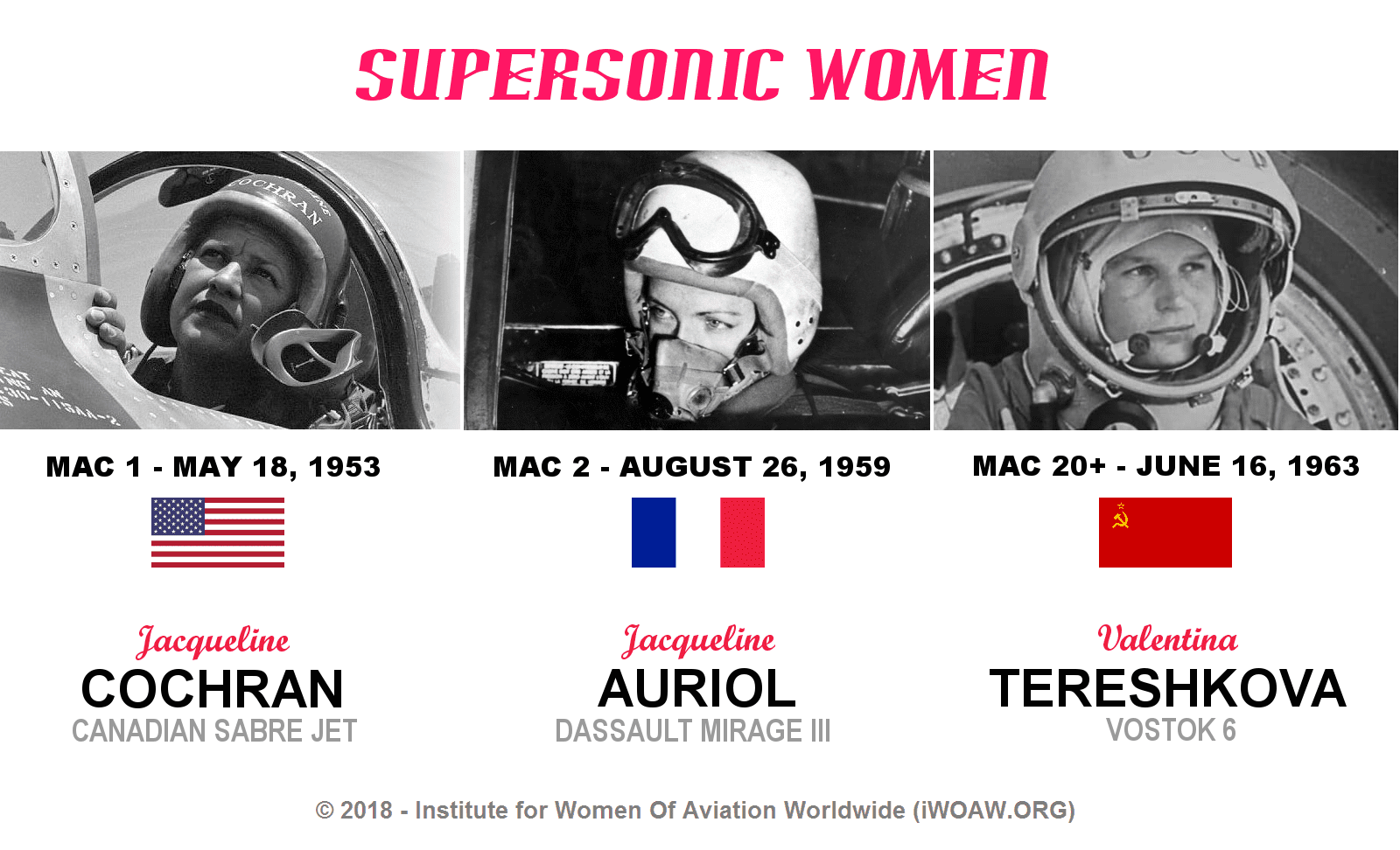 Supersonic women 1953-1963